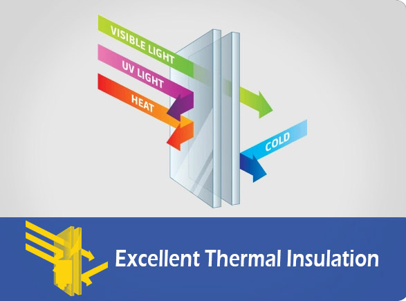 Excellent Thermal Insulation   NW-LG268F-300F-350F-430F-660F upright showcase price