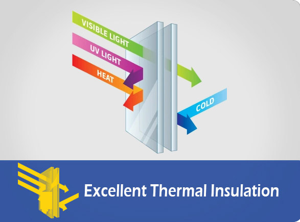 Excellent Thermal Insulation | NW-LG400F-600F-800F-1000F glass beverage cooler
